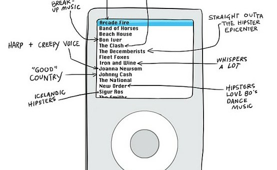 How to create a hipster iPod.