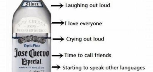 Drinking Jose Cuervo