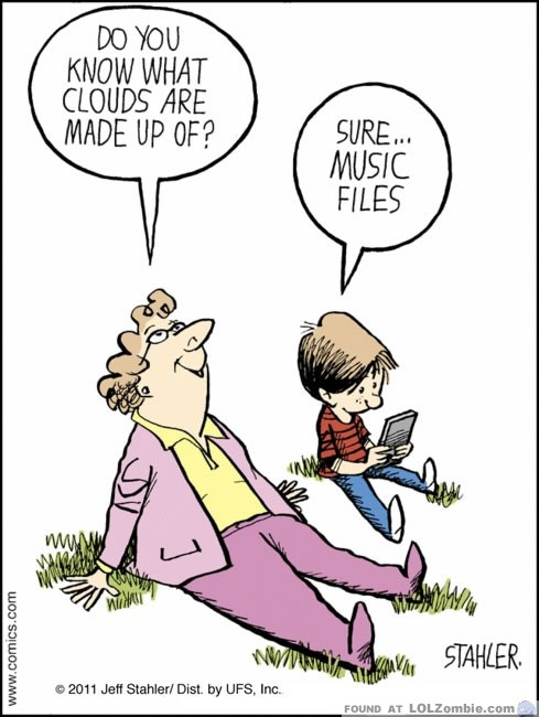 Cloud Files