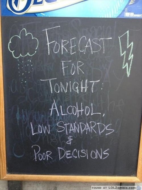 forecast sign