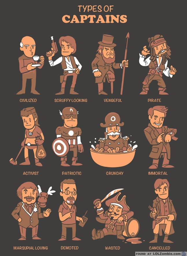 Captains Throughout History