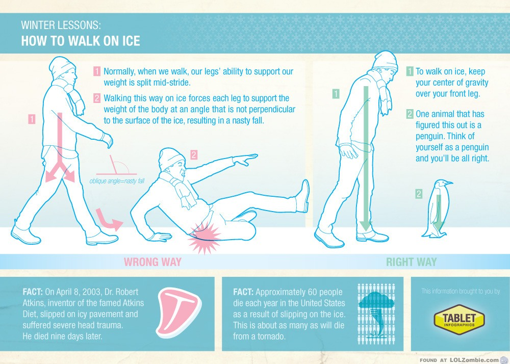 How to walk on the ice.