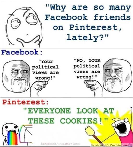 Pinterest vs Facebook