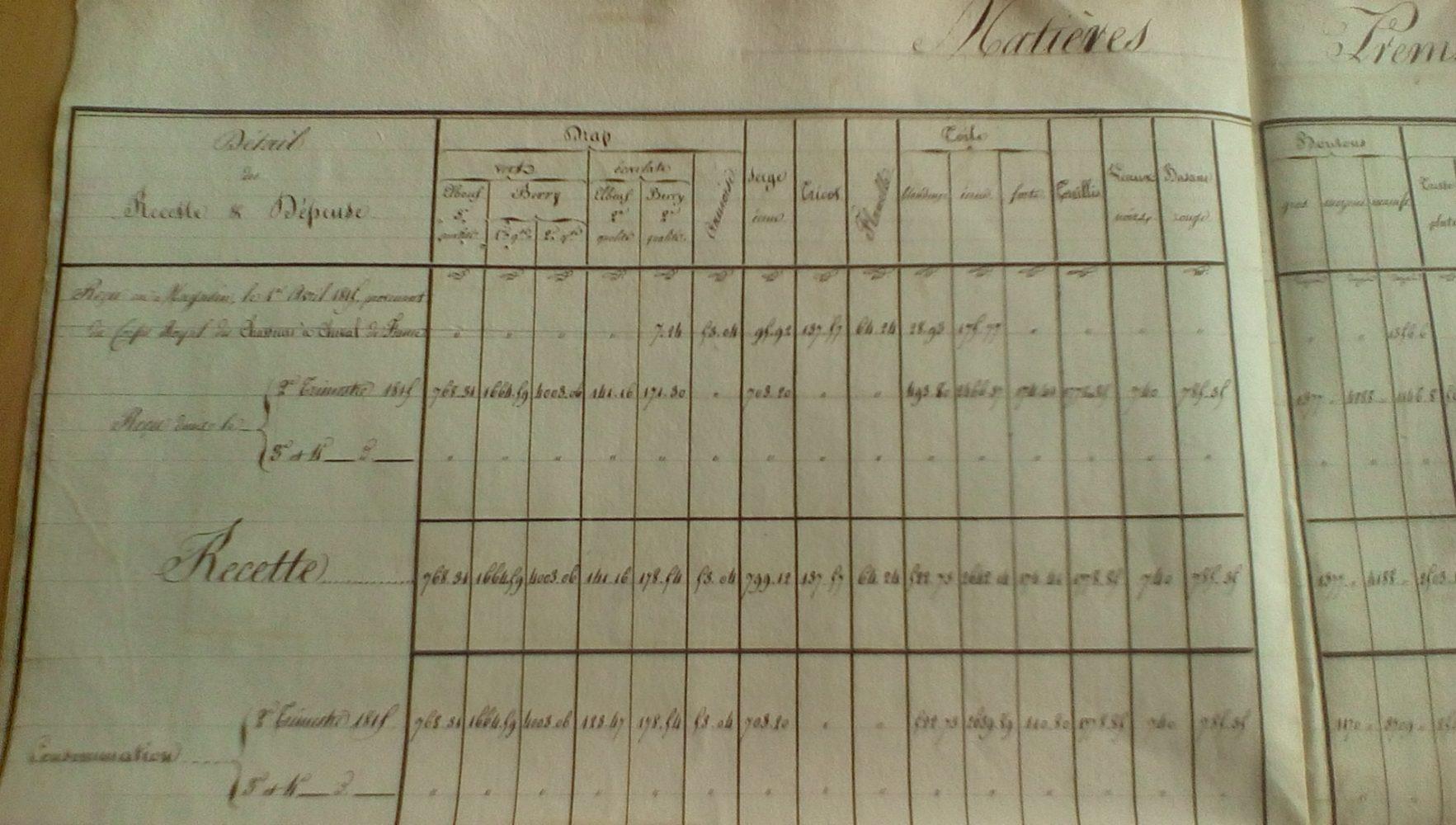 NLA archive book data page 1