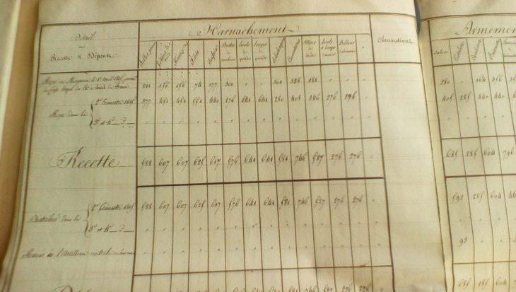 NLA archive book data page 2