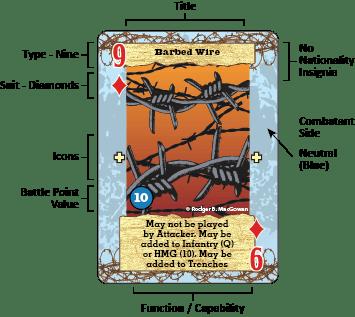 Card Sample 3