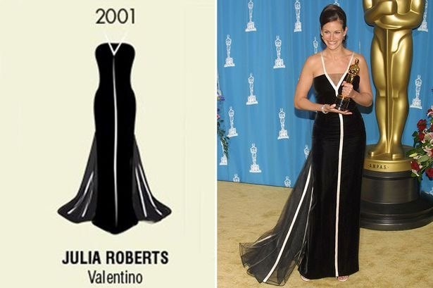 Julia-Roberts-Oscar-Dress
