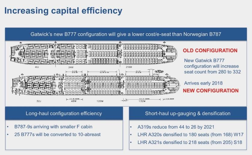 BA's initial plan to reconfigure London Gatwick Boeing 777s - November 2016 (Image Credit: International Airlines Group)