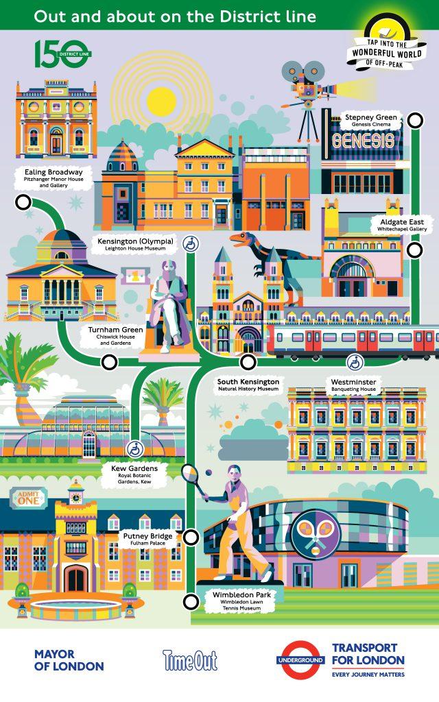 District line Cultural Tube Map - Copy