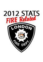 2012 Stats related to Fires