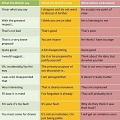 Thumbnail for post: What the British Say… and what they mean
