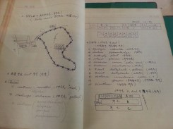 Some of Min Byeong-gal's notes and reference materials