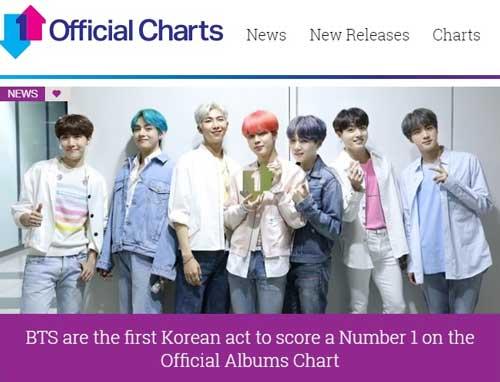 BTS Official Album Charts