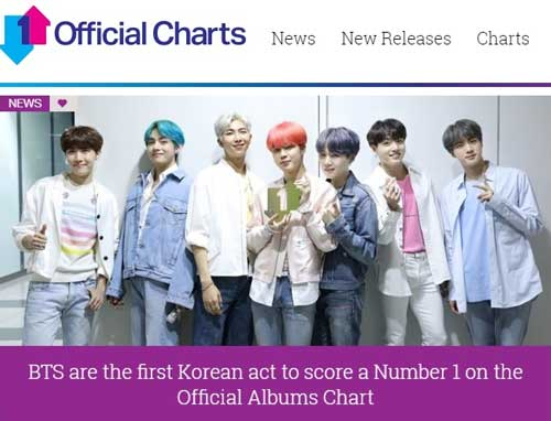 BTS Official Album Charts