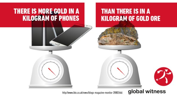 Gold infographic