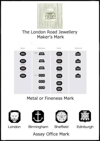 Jewelry Maker Marks : jewelry, maker, marks, Hallmarks, London, Jewellery