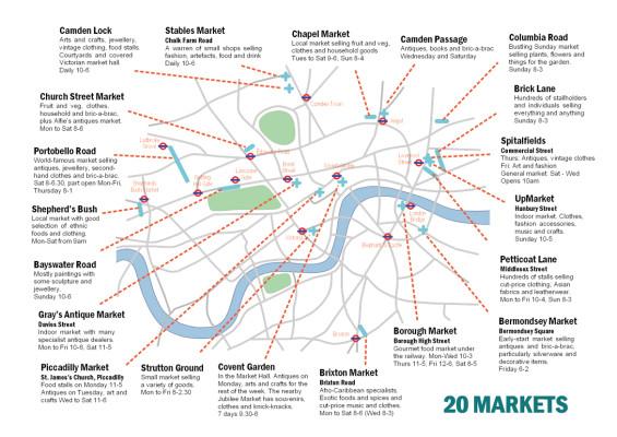 markets_map