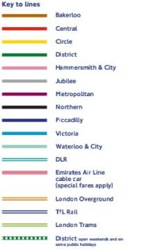 Londra Metrosu Hatları