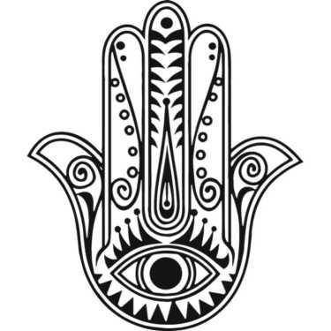 Hamsa and evil eye -- spiritual symbols and meanings