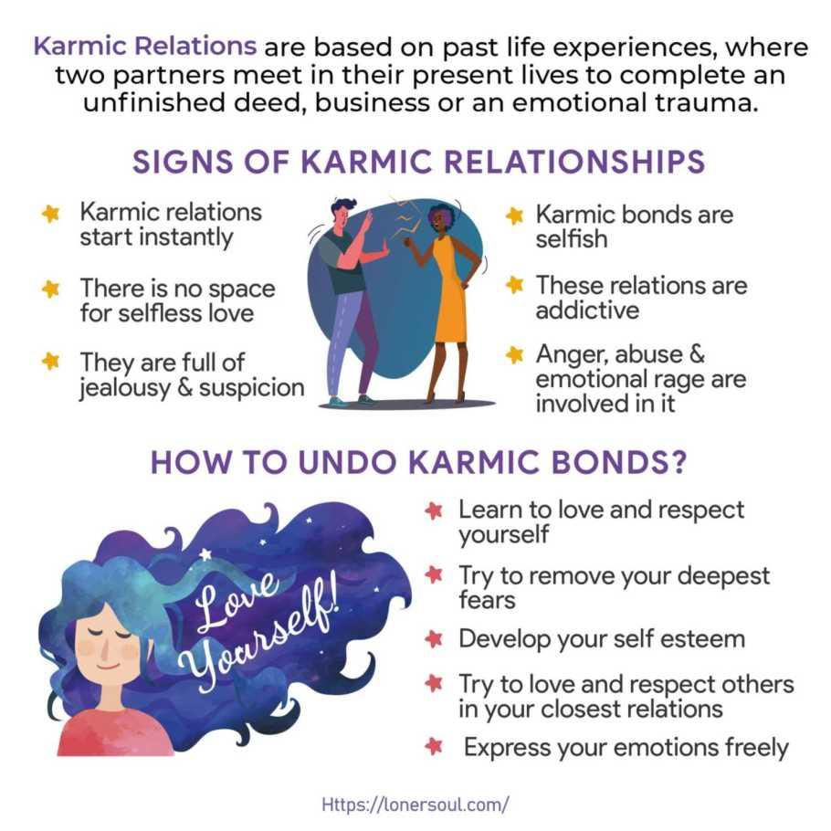Karmic Relationship Reading