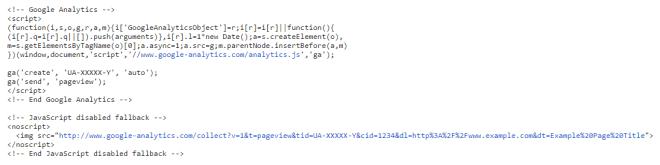 Google Analytics noscript tracking code
