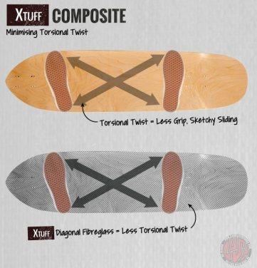 XTUFF Flex Patterns