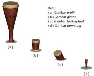 Alat Musik Tradisional Kalimantan Timur Gemer