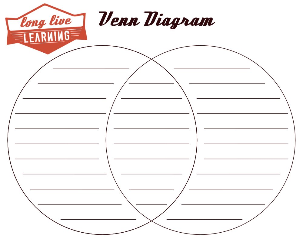 venn diagram printable