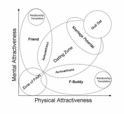 Male Facial Attractiveness As Seen By Women (1/2)