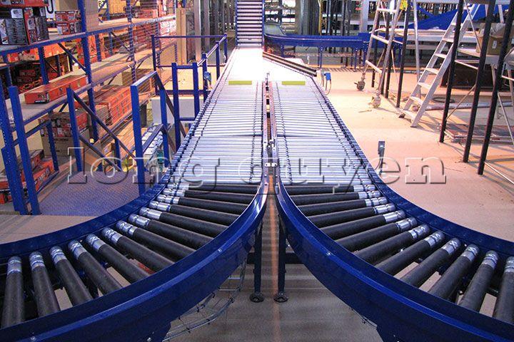 Băng chuyền băng tải con lăn công nghiệp ru lô (5)