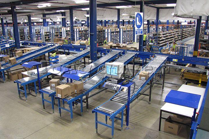 Băng tải công nghiệp băng tải phân làn Sortation Systems (1)