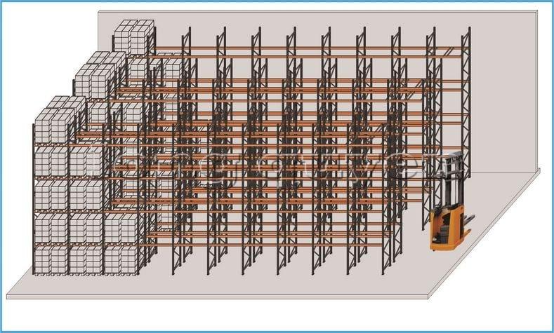 Hướng dẫn các bước tự thiết kế giá kệ chứa pallet trong kho hàng (12)