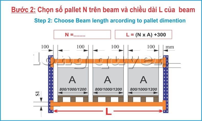 Hướng dẫn các bước tự thiết kế giá kệ chứa pallet trong kho hàng (2)