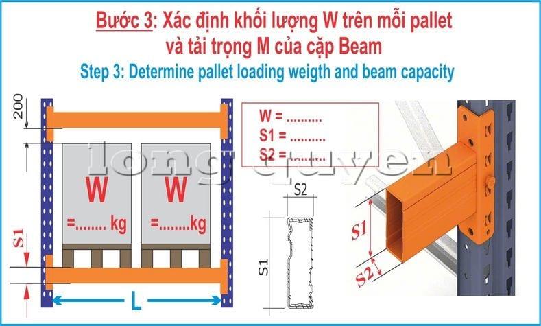 Hướng dẫn các bước tự thiết kế giá kệ chứa pallet trong kho hàng (5)