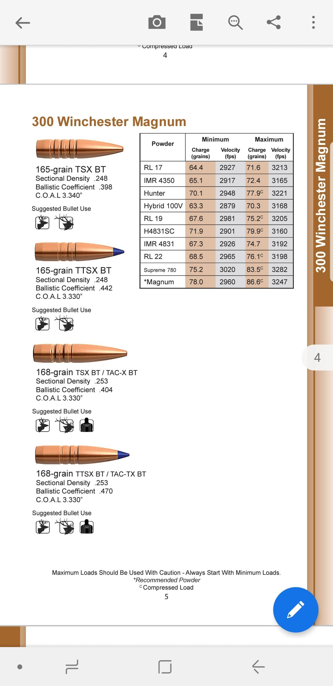 Barnes Ttsx Load Data : barnes, 168gr, Barnes, Loads?, Range, Hunting, Forum