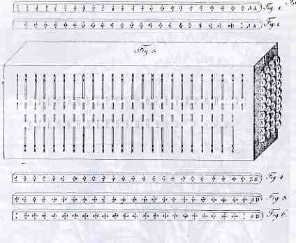 JF Ptak Science Books: The First Electric Calculator