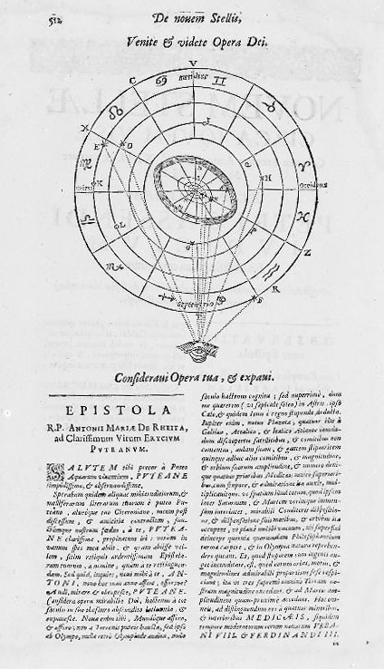 JF Ptak Science Books: What the Eye of God Sees: Gassendi
