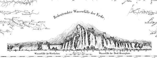 JF Ptak Science Books: Map of Rivers and Waterfalls, 1851