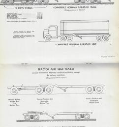 future transportation truck train [ 2066 x 3406 Pixel ]
