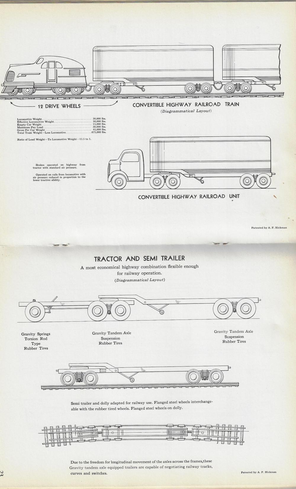 medium resolution of future transportation truck train
