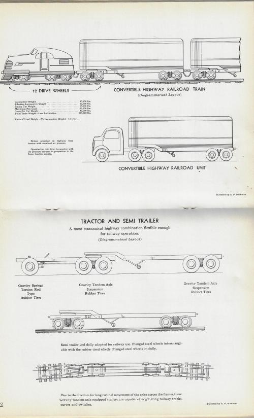small resolution of future transportation truck train