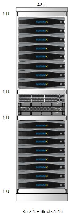NX9240Rack
