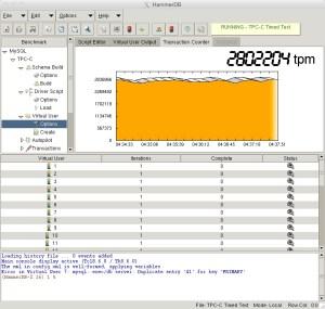 MySQL HammerDB 100 Warehouses 4 vCPU Tuned 2014-11-19_22-38-18