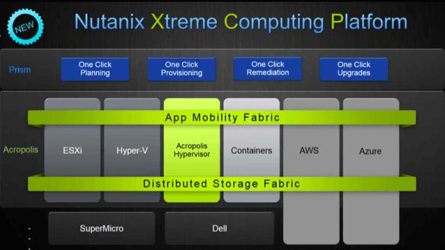 Nutanix-XCP