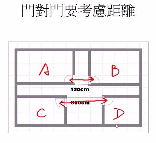 陈巃羽风水阳宅之门对门