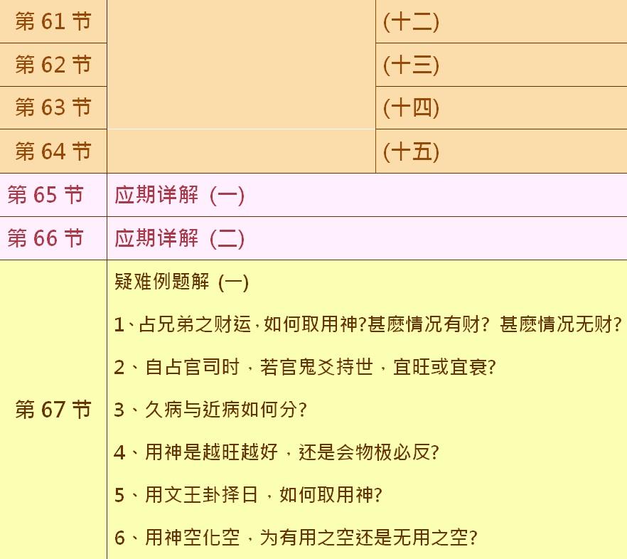 feng-shui-yang-house-longyu369124