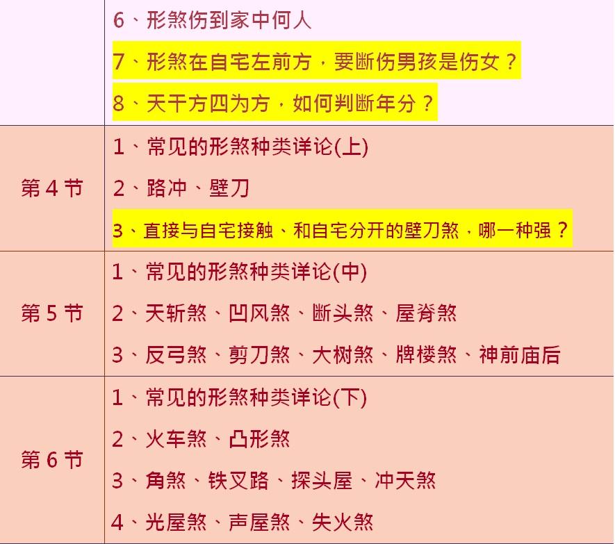 feng-shui-yang-house-longyu369138
