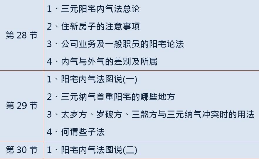feng-shui-yang-house-longyu369152