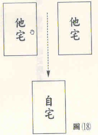 feng-shui-yang-house-longyu369260