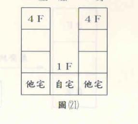 feng-shui-yang-house-longyu369263